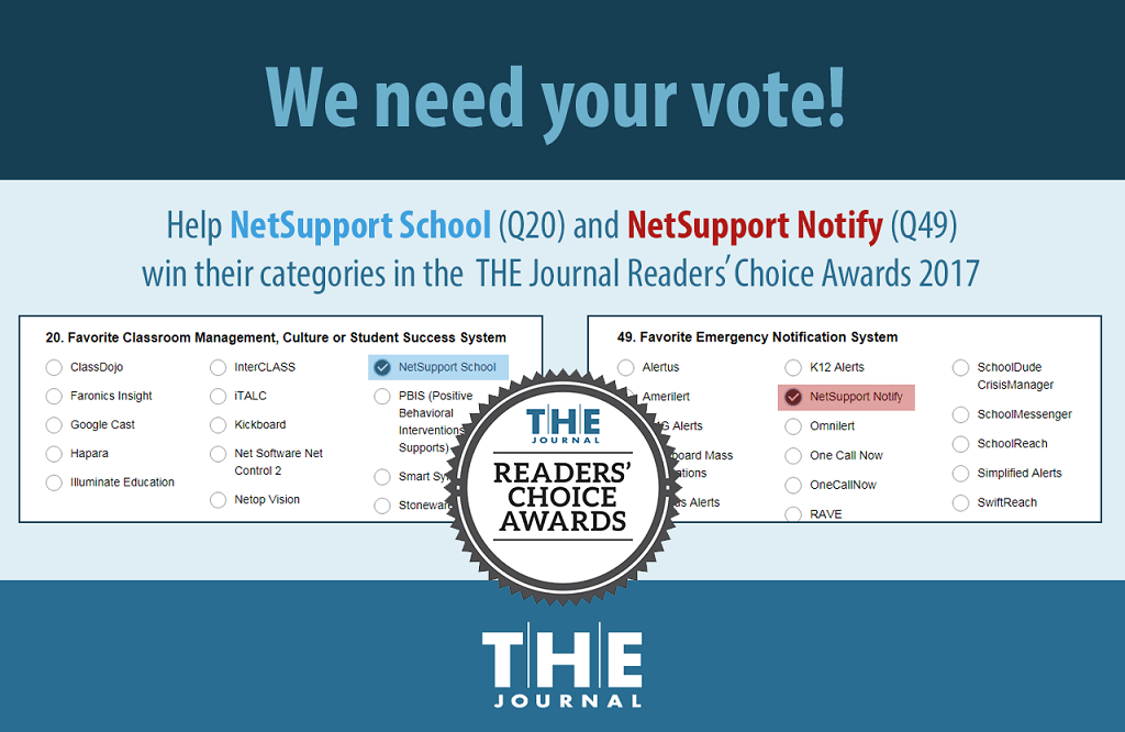 NetSupport's solutions nominated in the Readers' Choice Awards 2017