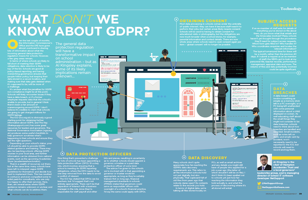 Al Kingsley talks GDPR with Primary School Management magazine