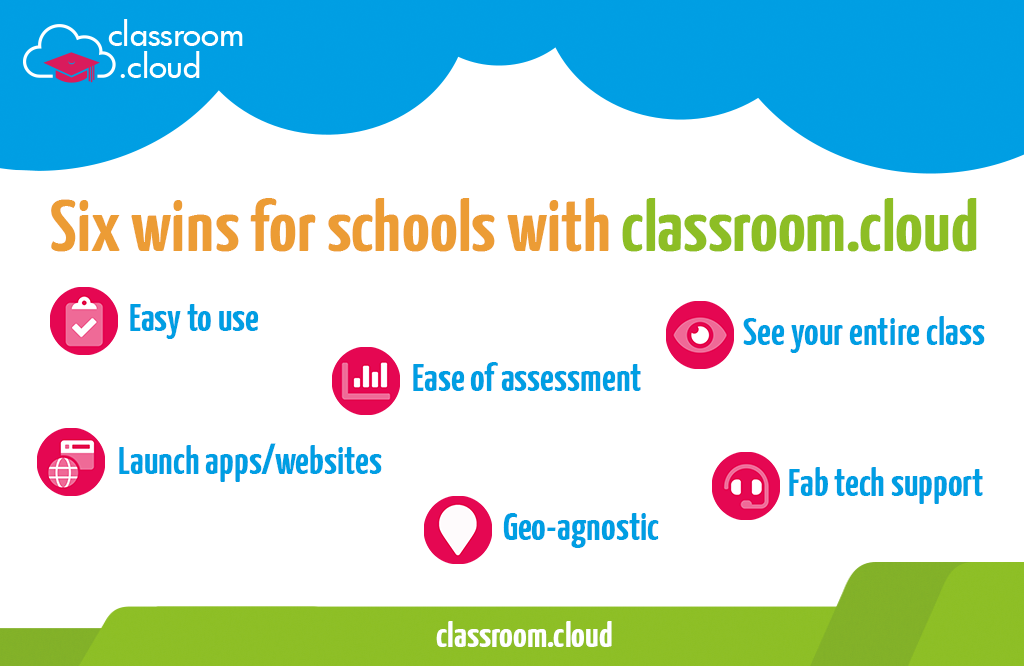 Six wins for schools with classroom.cloud