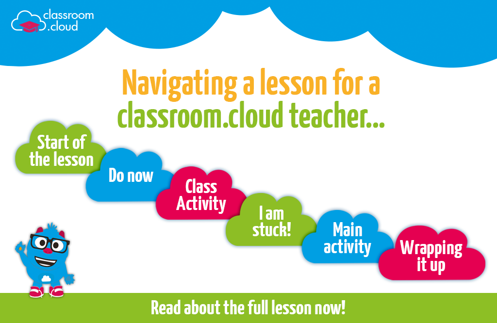Navigating a lesson for a classroom.cloud teacher